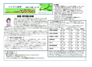 レクタス通信h30.5 レクタス評価.png